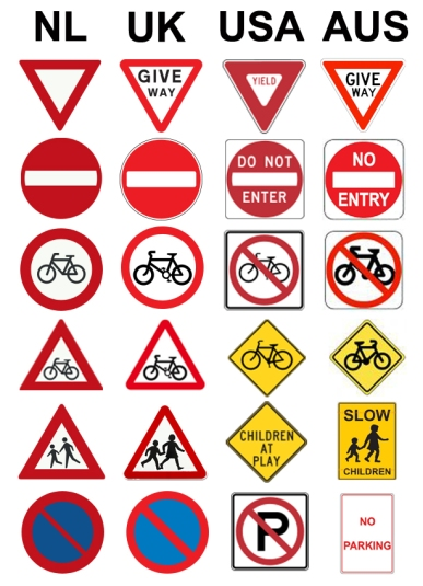 Image result for uk street signs