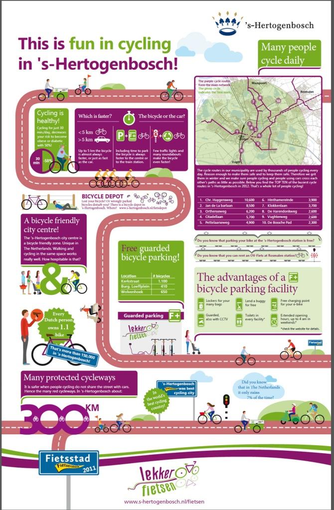 infographic-english-full