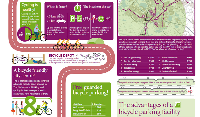 infographic detail