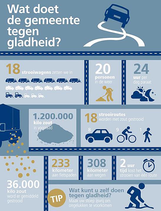 denbosch-infographic