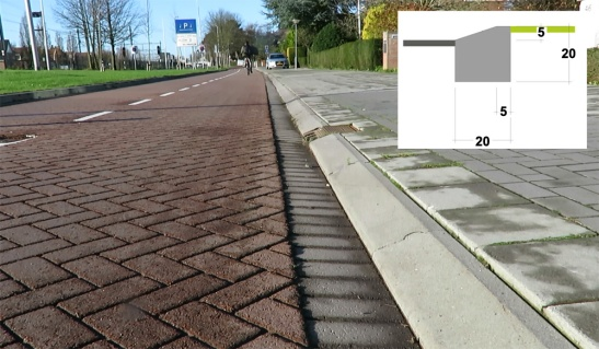 A completely level surface even the brick surface. Kerbs (curbs) are sloped so they pose no danger when you hit them with your wheels.